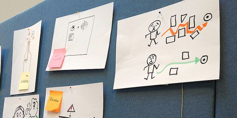 Zeichnung aus Design Thinking-Workshop bei interactive tools